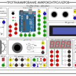 Платформа Arduino