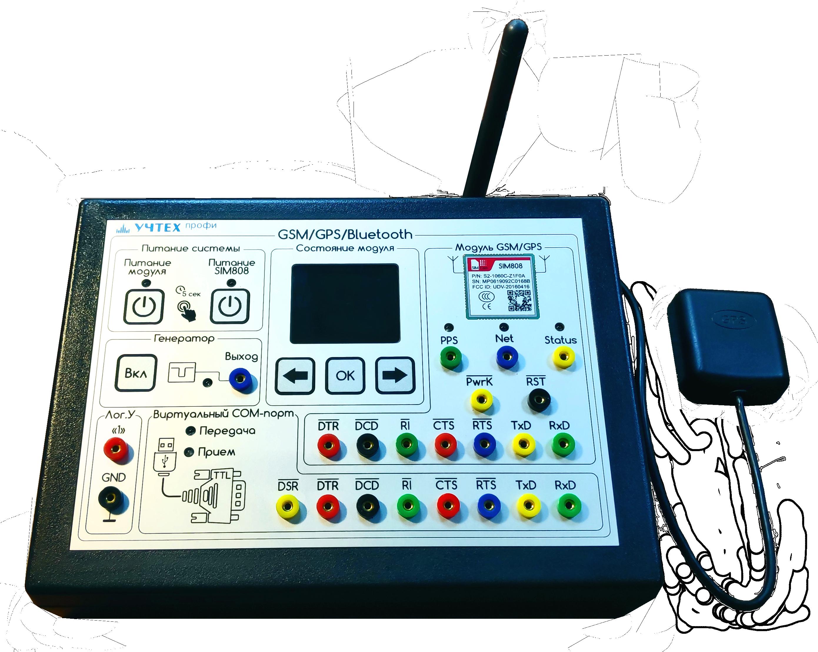 Сотовая связь GSM